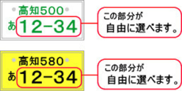 Bプラン画像:お好きな番号をナンバープレートにしませんか。4桁のお好きな番号をお選びください。番号によってはお時間を戴く場合がございます、ご容赦ください。
