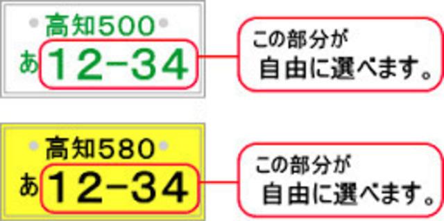Aプラン画像:お好きな番号をナンバープレートにしませんか。4桁のお好きな番号をお選びください。番号によってはお時間を戴く場合がございます、ご容赦ください。