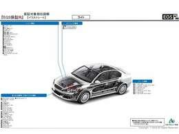 ★EGS保証ライトプラン1年間走行距離無制限保証をほぼすべての車両に無料で付帯させて頂いております★