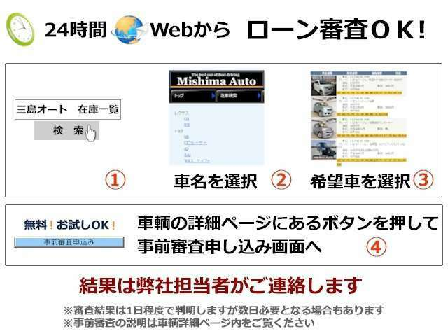 弊社WEBページからクレジットの事前審査が可能です。事前審査結果後に購入を決定でもOKです。http://www.mishima-auto.jp/SN29I132内の「事前審査申込み」ボタンを押してね