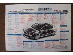 スタンダード保証:プラス5千円から。プレミアム保証:プラス7千円から。(車種により金額が変わります)6ケ月保証有り
