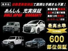 アメリカ車、ドイツ車、イタリア車、フランス車を中心に在庫!関東5店舗展開!全店合わせますと常時約600台を展示!