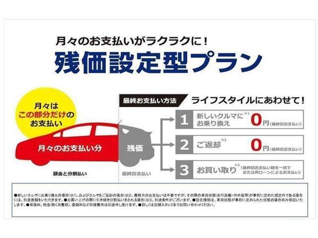 【わくわくプランU~残価設定型ローン~】車両価格の一部を残価として据え置き、残りの金額を月々お支払い頂きます。最終回金額(残価)のお支払いは3通りからお選び頂けます。