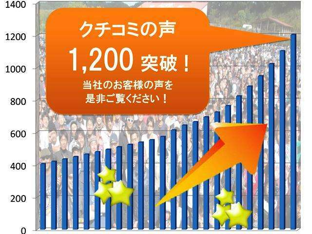☆BMW正規ディーラー阪神BMWBPS六甲アイランド店 0066-9711-404284☆