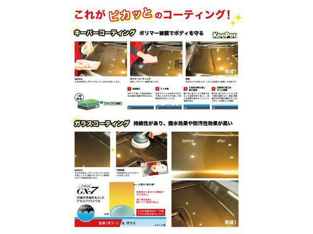 Bプラン画像:GX-7 正規取扱店カーサービスピカッとにて汚れ知らずのコーティング