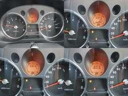 多機能スピードメーター
