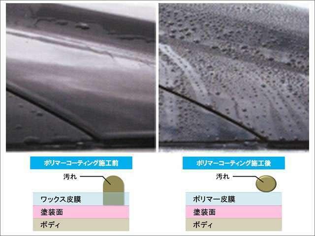 Bプラン画像:当店ではお車のボディを守る効果的なメニューとしてポリマーコーティングをおすすめしています。ポリマーコーティングの固い皮膜が汚れを浸透させず、お手入れは水洗い程度で十分です。