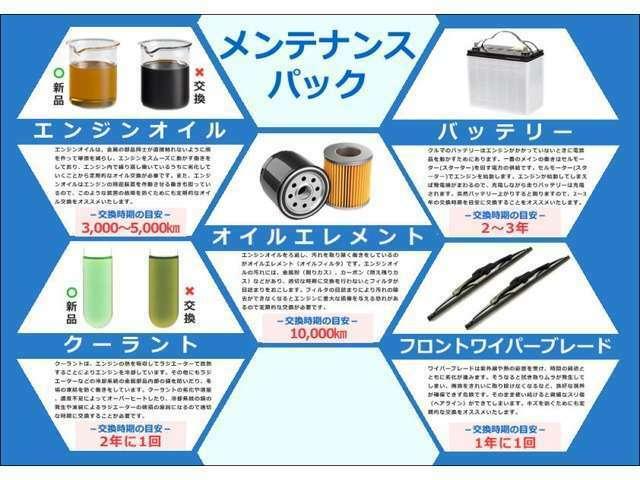 Aプラン画像:★軽四市場の安心おすすめメンテナンスパック★