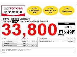 月々¥33,800円から乗れますよ