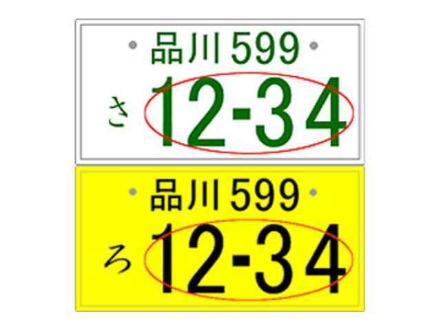 Aプラン画像:ナンバープレートの4桁部分の番号を指定できるプランです(番号によっては取得が困難な抽選番号もあります)。お好きな番号で車の愛着度UP♪