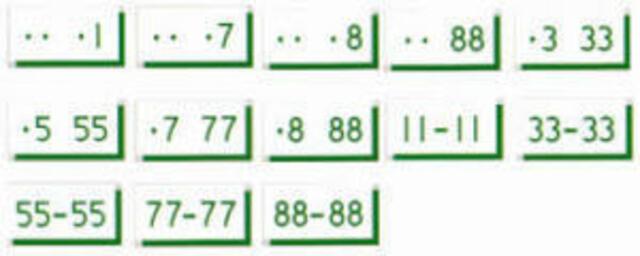 Aプラン画像:思い出の日や記念日などお好きなナンバーを選択すること可能! (ナンバーによってお引受けできない場合もございます。)