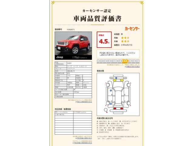 カーセンサー認定 車両品質評価書 評価点 「4.5」