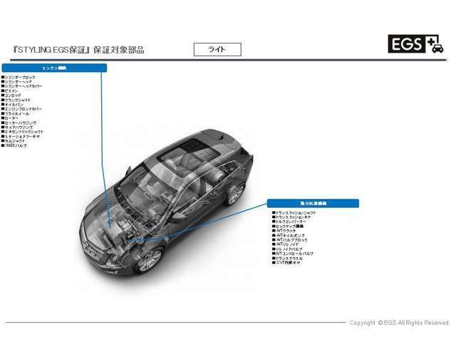 基本保証のライトプランの内容です。エンジン&ミッションのお手頃な保証となります。