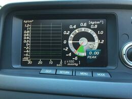 マルチファンクションディスプレイは標準車の7項目に加え、吸気温、排気温の項目が加わり、計9項目の値を表示することが出来る。
