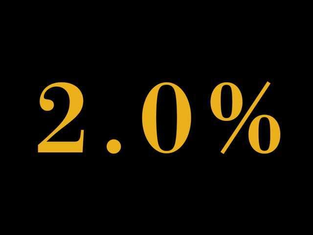 ♪宮口自動車特別企画♪ 今だけの特別低金利2.0%企画!実質年率で固定型ローン最長10年120回までOK!すべての新車が対象です!!!本当に、本当に、お得なこの機会に、是非お買い求め下さい。