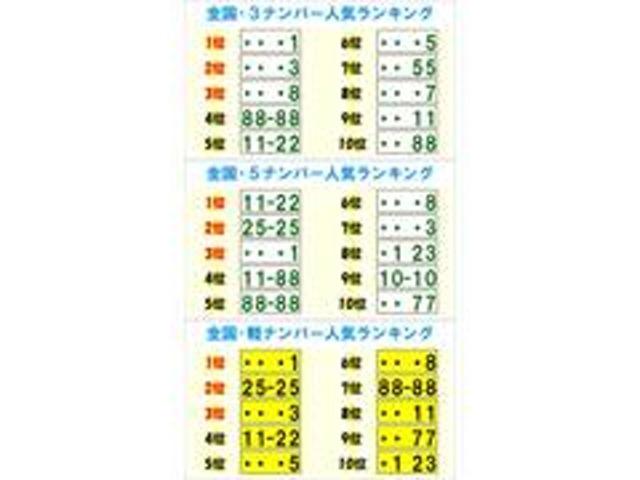 Aプラン画像:1、7、8、88、333、555、777,888,11-11,33-33,55-55-、77-77、88-88、は抽選番号のため毎週コンピューターによる抽選を実施し当選下方のみ取得できます。