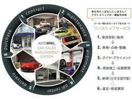 ■車両販売から買取まで、「日常を楽しむ」をテーマとした、お車のご提案と安心のサポートをご提供します。