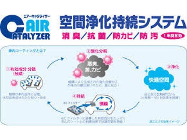 Aプラン画像:エアーキャタライザーの施工により、車内空間を浄化し快適空間を1年間持続するシステムです!天然由来の自己反応型触媒の働きにより、「消臭」「抗菌」「防汚」効果を発揮します!
