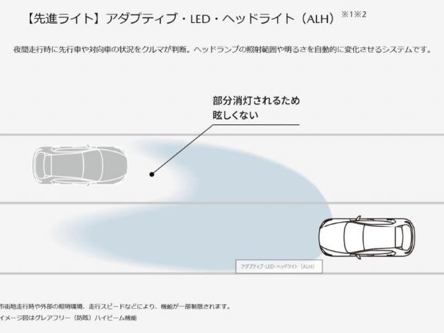照射範囲を自動でコントロールできるグレアフリーハイビーム・低速走行時のワイド配光ロービーム、高速走行時のハイウェイモードを組み合わせることで夜間の視認性を高め、ドライバーの危険認知をサポートするALH