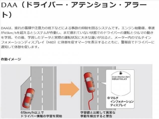 疲れの蓄積や注意力の低下などによる事故の抑制を図るドライバーアテンションアラート。疲れていない状態でのドライバーの運転とクルマの動きを学習し、実際の運転状況に大きな違いが出るとドライバー休憩を促します