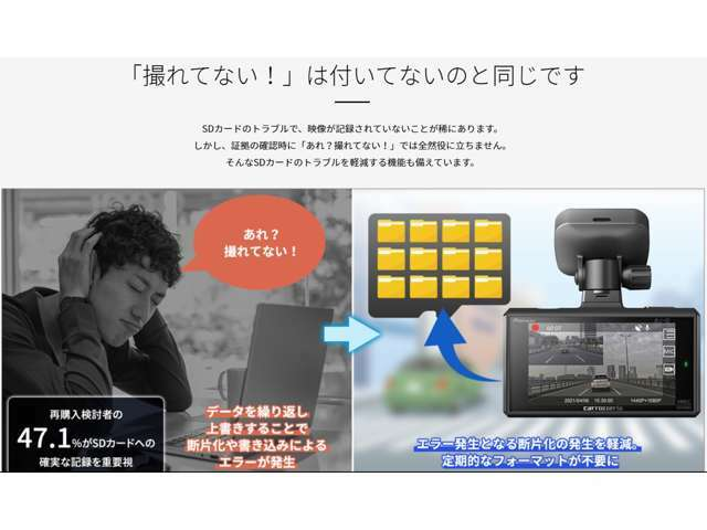 Aプラン画像:SDカードのトラブルで、映像が記録されていないことが稀にあります。しかし、証拠の確認時に「あれ?撮れてない!」では役に立ちません。そんなSDカードのトラブルを軽減する機能も備えています。