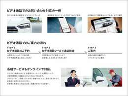 Audi Approved Automobile柏の葉では、展示車両に第三者査定機関AISの「車両品質書」が付帯しております。実車が観れない不安は解消。 TEL04‐7133‐8000 担当 :布施 / 柳林 (ヤナギバヤシ)