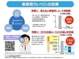 車両用クレベリン(二酸化塩素ガス)の効果♪洗浄が困難なシートや車室内のすみずみまで行き届き、99%除菌・ウィルスの作用を99%抑制