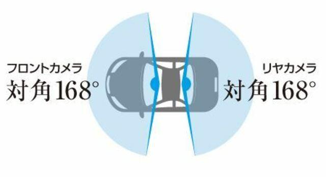 対角168°の超広角レンズを採用。今まで見えなかった車両前方左右の広い範囲を記録します。