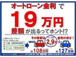 オートローンの金利でお支払い金額が大きく変わってしまいます。当社は中古車オートローン金利2.9%を実施中なので、金利負担が大幅に軽減されます♪