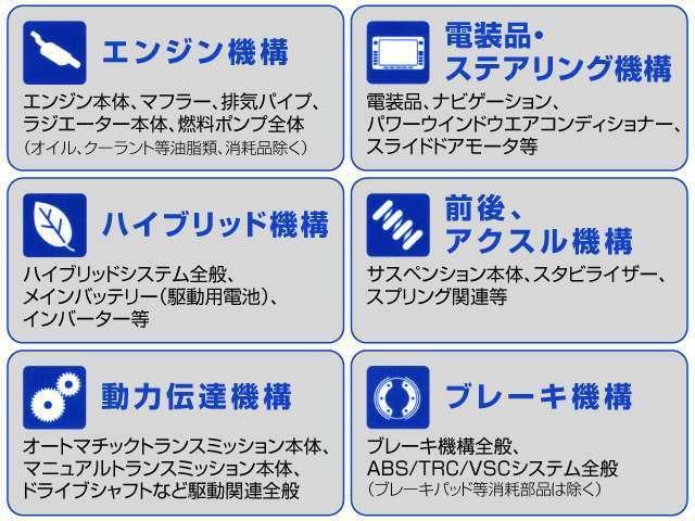 Bプラン画像:無料保証(1年)+有料保証(2年)のあわせて3年の走行距離無制限保証です。