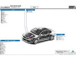 ★EGS保証ライトプラン1年間走行距離無制限保証を加入条件を満たす車両に無料で付帯させて頂いております★