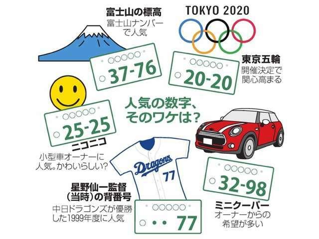 Aプラン画像:貴方のお好きなナンバーを付ける事が出来ます。例えば、車名にちなんで「S2000」だから「2000」とか、「富士山ナンバー」だから「3776」など。4桁までの数字をお選び頂けます。一部抽選ナンバー有
