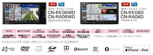 Bプラン画像:SDフルセグナビ(ストラーダCN-RE06D)・バックカメラ・ドライブレコーダーをセットで付けれます