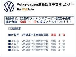 (全国1位のお店です!!!)  おかげさまで2020年のVW認定中古車販売台数において、 全国で第1位の販売実績を残すことが出来ました!!! 皆様に感謝申し上げます!