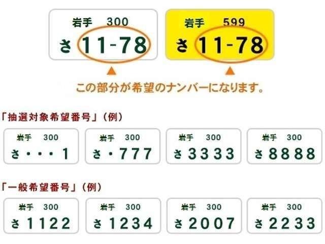 Aプラン画像:お客様のナンバープレートをお好きな番号に出来るプランもございます☆