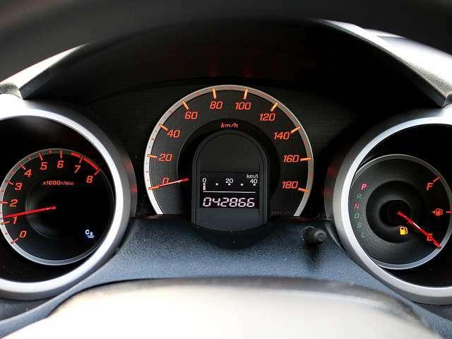 【メーター】現在の走行距離42,866kmでございます。