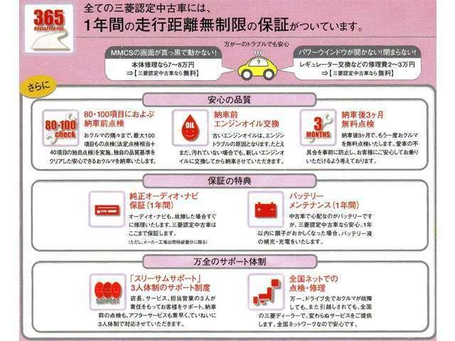 すべての三菱自動車には1年間の走行距離無制限の保証がついています。