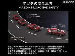【Gベクタリングコントロール】 ドライバーのハンドル操作に応じて、エンジンの駆動トルクを変化させ車体の横方向と前後方向への加速度(G)を総合的にコントロール。スムーズかつ効率的な車両挙動を実現します。