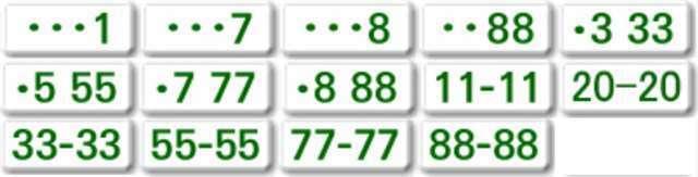 Bプラン画像:ナンバープレートの数字 お好みの番号をお選び頂けます