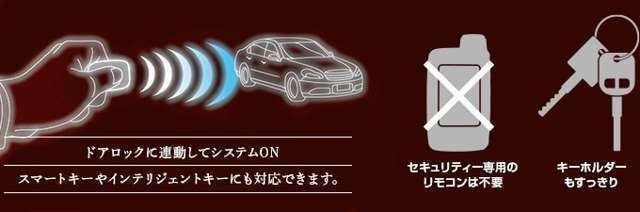 純正キーレスリモコンのドアロック操作に連動して警戒を開始できます。さらに、駐車環境に合わせた警戒モードをエンジンキーの操作で選択することができ、専用リモコン並みのセキュリティ操作を可能にしました。