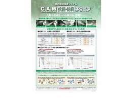 ☆抗菌・防臭・抗ウイルス 安心・安全のチタニア施工が期間限定 4月30日まで無料施工!!