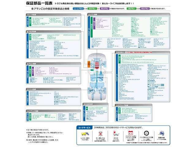 Bプラン画像:http://p-fs.co.jp/service/warranty.html