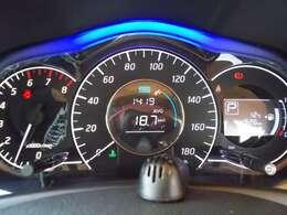 見やすいスピードメーターでございます。