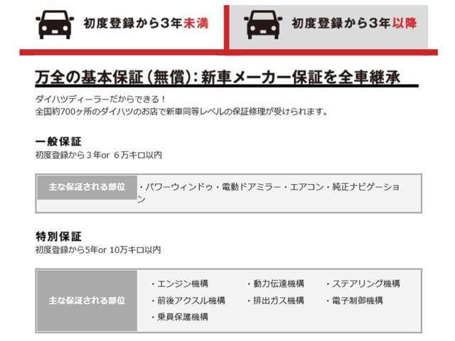 Bプラン画像:新車登録から3年未満の車には全数、新車のメーカー保証が付いてます☆