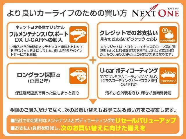【特典】・・・ご購入時、こちらのプランにご加入いただくと最大8万円をキャッシュバック!!