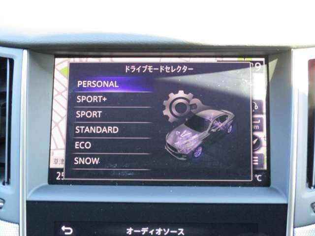 400RにはSPORTモードにさらにSPORT+モードがあり、よりドライブをお楽しみいただけますよ!!