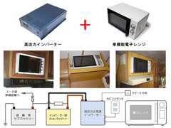 クィック調理の味方:高出力インバーター+単機能電子レンジ