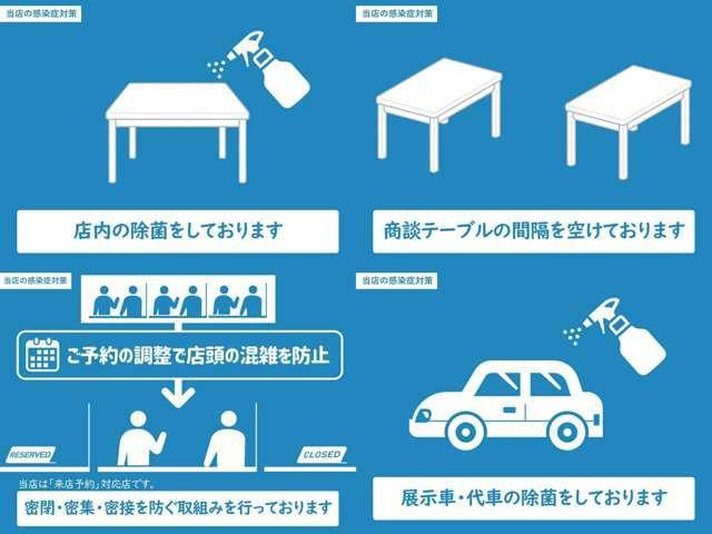 Bプラン画像:新型コロナウイルス感染防止に対する、弊社の取り組みです。