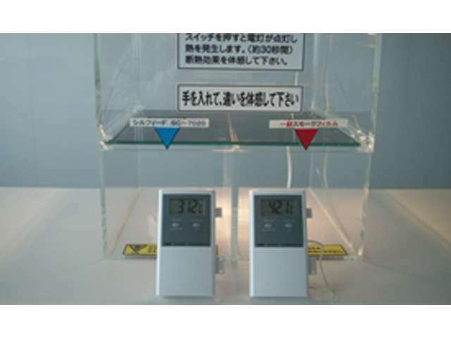 照射後、5分後の温度計は31.2℃と42.1℃を示している。シルフィードを施工した側が10℃以上低いことがわかります。