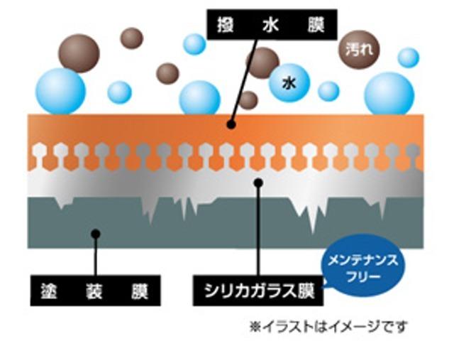 Bプラン画像:シリカガラス膜が塗装面の細かな凹凸を埋め、汚れの進入を防ぎます。また、シリカガラス膜は紫外線の影響を受けにくいので、長期間安定した保護効果を実現!!